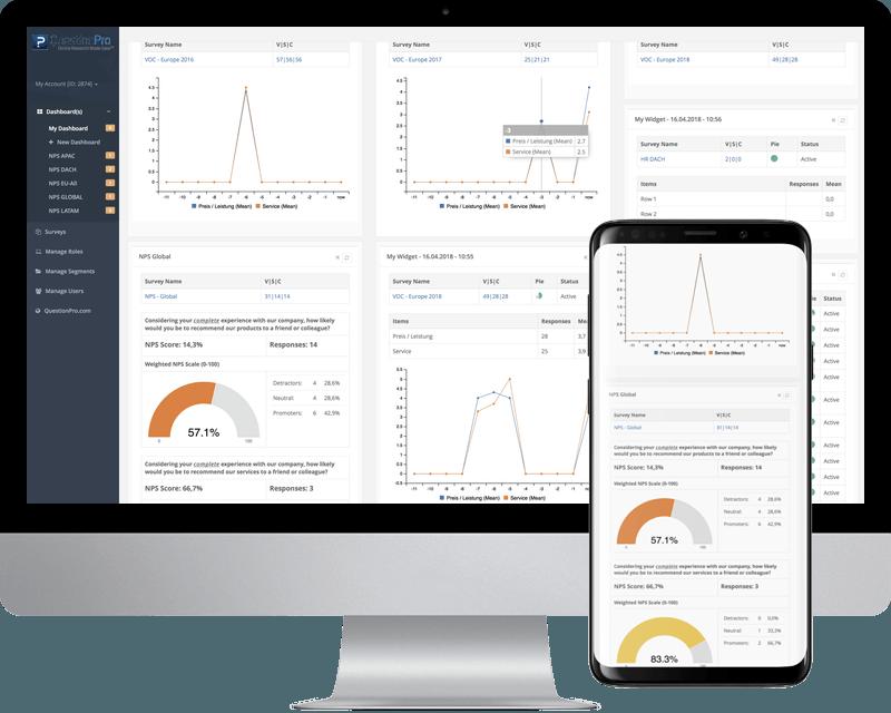 Analyser les données de vos enquêtes