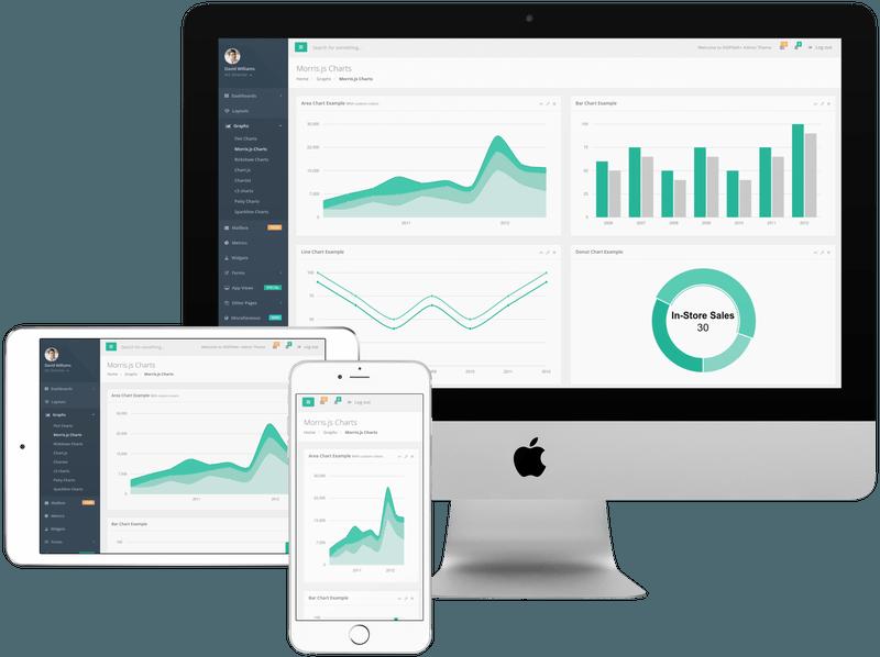 Umfragedaten und Touchpoint Analysen auswerten und visualisieren mit dem Analyse Dashboard QuestionPro XA