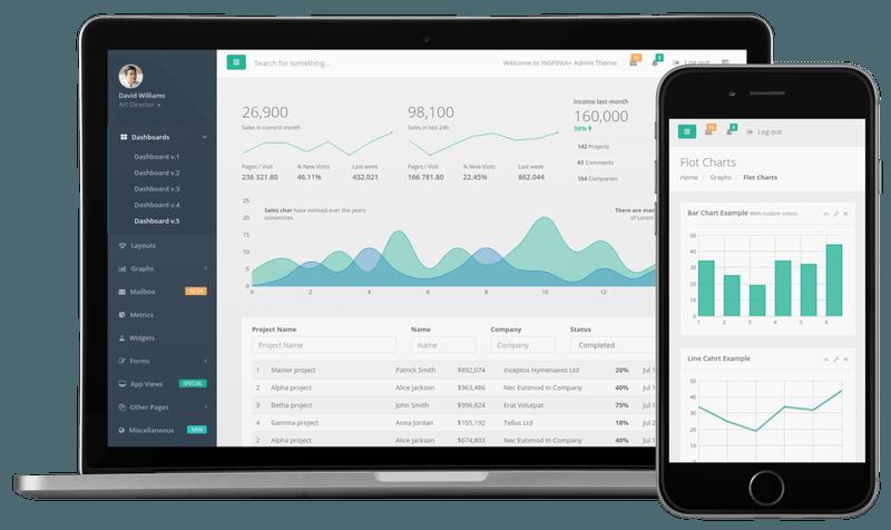 Das webbasierte Analyse- und Experience Dashboard QuestionPro XA bietet Ihnen zudem die Möglichkeit des Exportes von Daten in die Formate CSV und XLS.