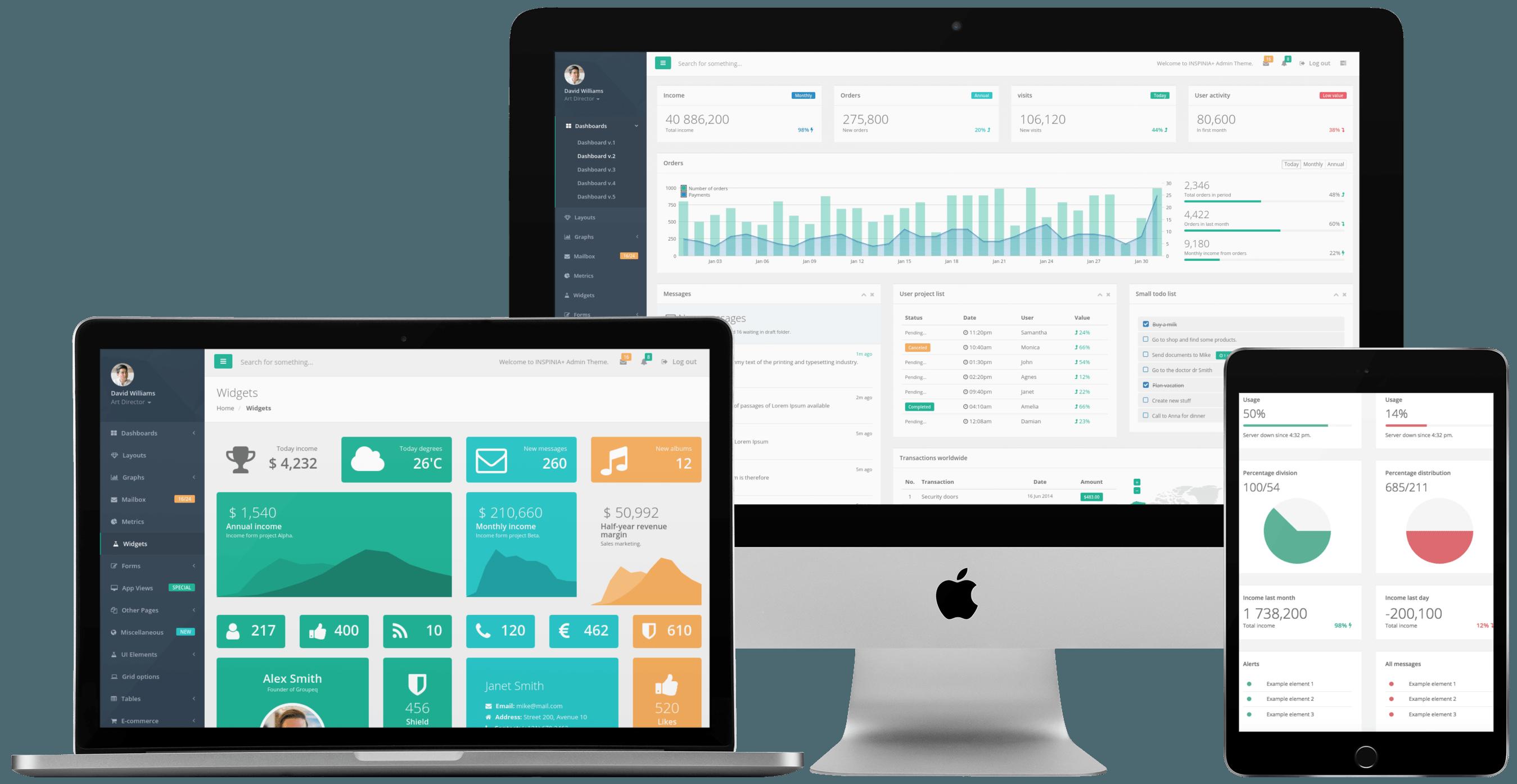 Nadzorna ploča za analizu widgeta