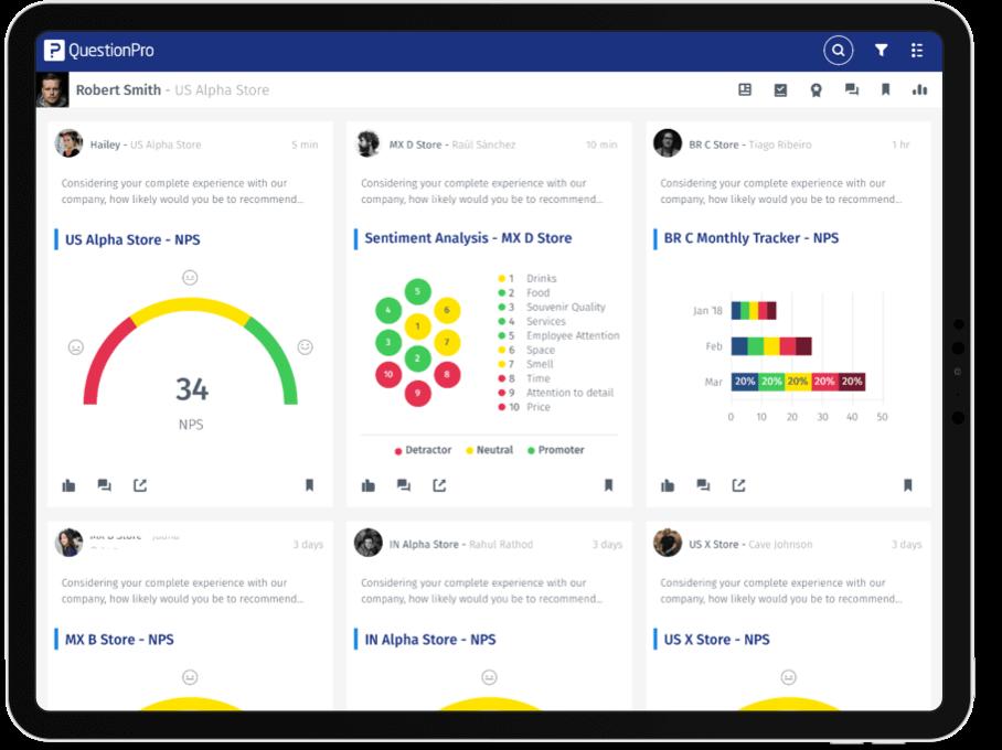 Customer Experience Plattorm mit Live-Dashboard