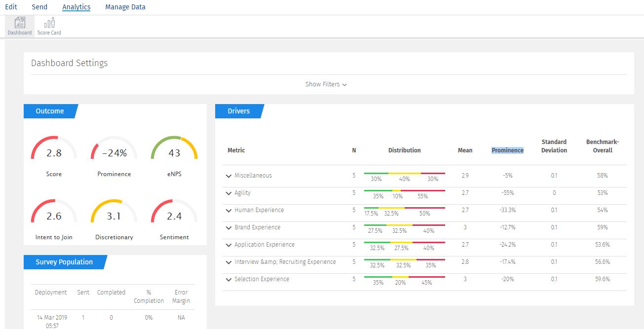 Analyse Dashboard für Mitarbeiterbefragungen