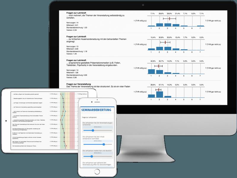 Evaluacija seminara kao dio osiguranja kvalitete vaših seminara putem evaluacije seminara