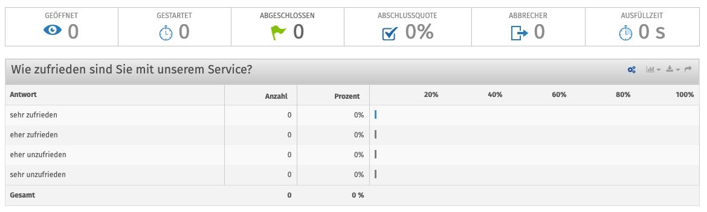Testdaten generieren Umfrage Software