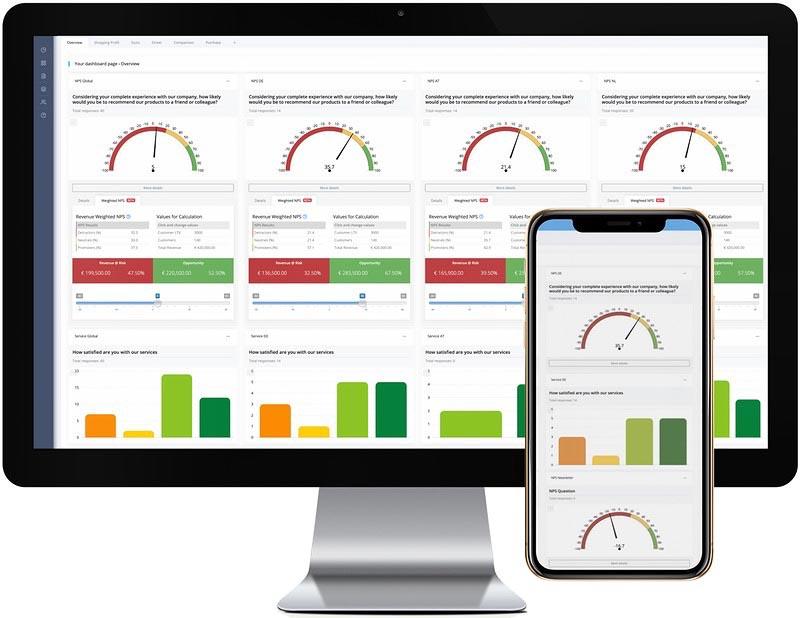 Analysis Reporting Dashboard