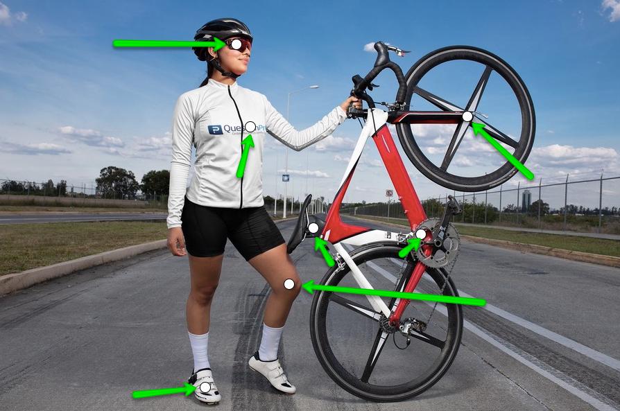 Heatmap Image Testing Bildtest Highlighting Clicks