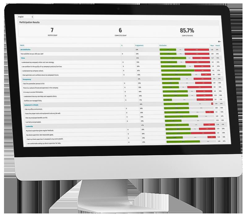 Employee Experience Plattform
