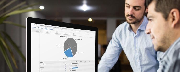 Bester Versand einer Umfrage für Marktforschung und Experience Management