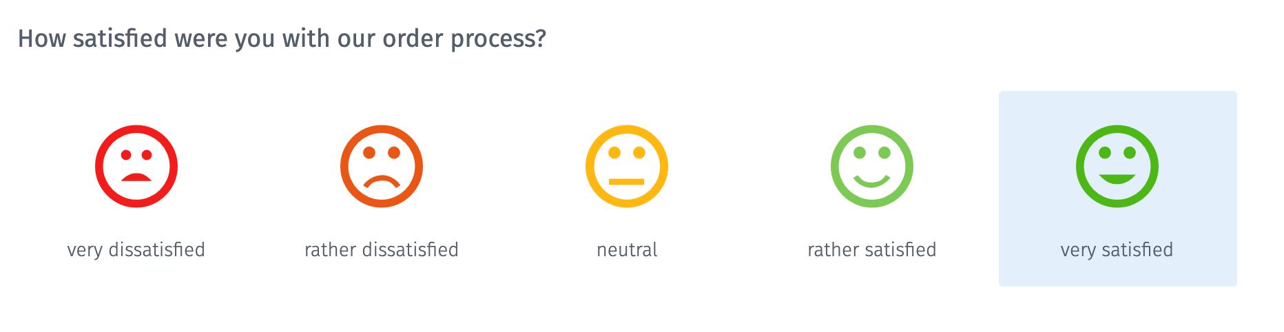 Emojis et smileys sur le score d'effort client