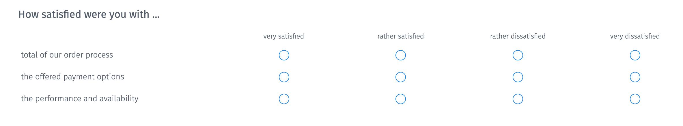 Customer Effort Score Matrix