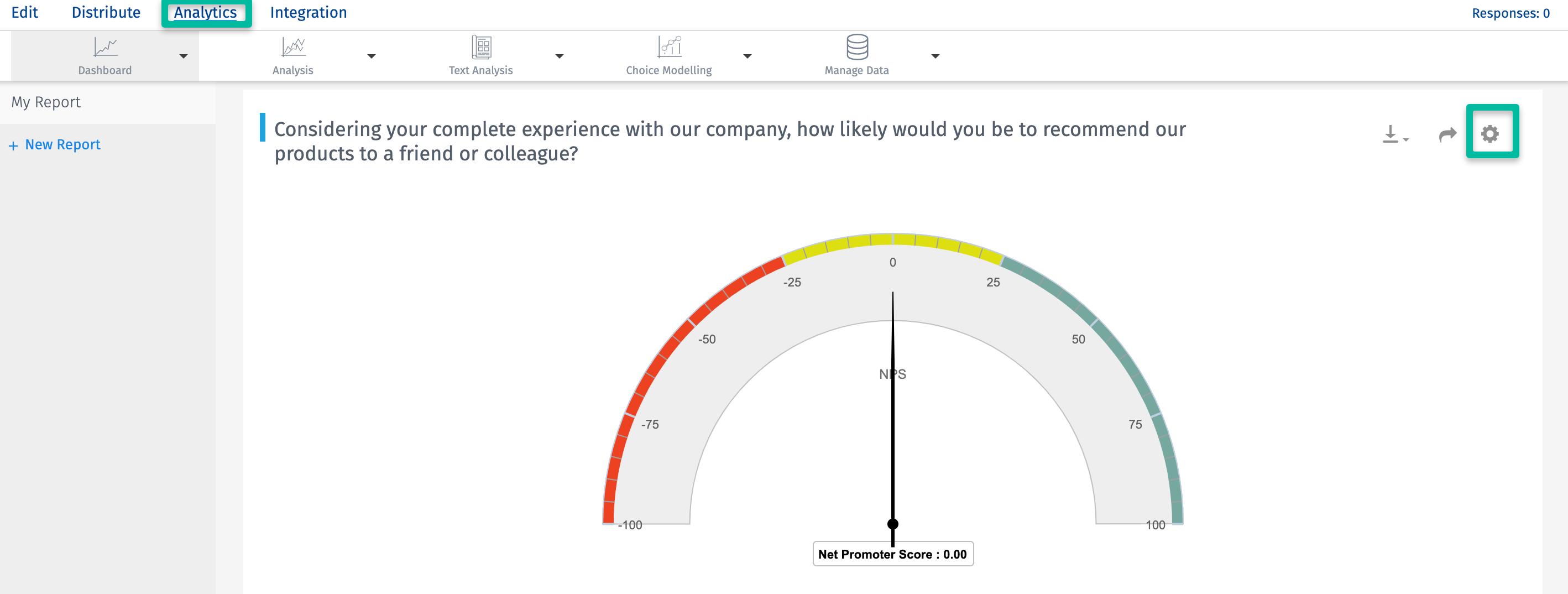 Customer Satisfaction Score Analysis