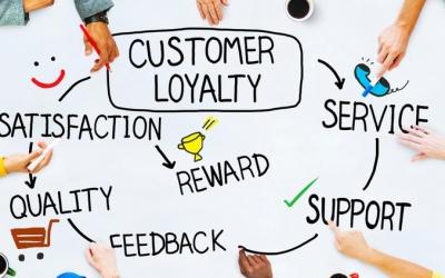 Лояльность клиентов